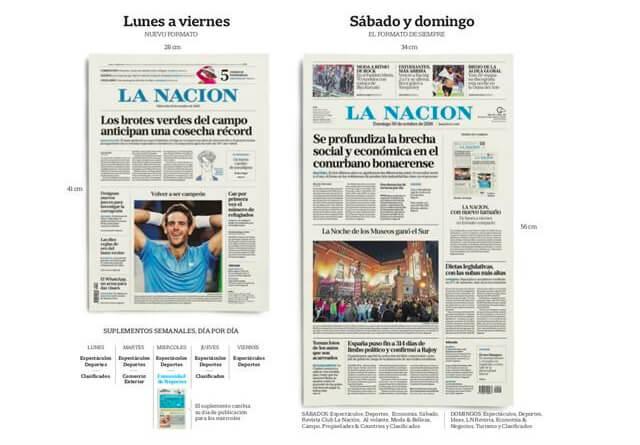 Diario La Nación - Cambio de formato